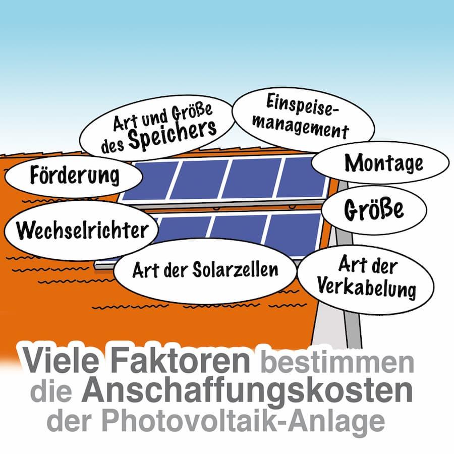 Viele Faktoren bestimmen den Preis einer Photovoltaikanlage