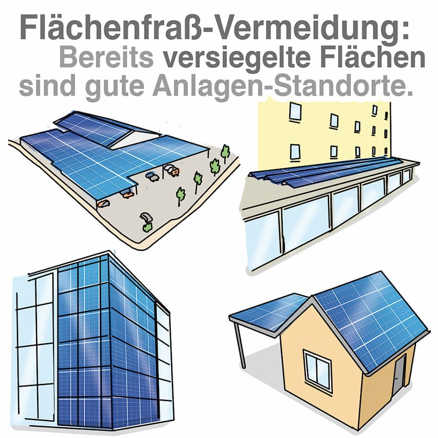Solaranlagen: Bestehende Dächer nutzen und Flächenfraß vermeiden