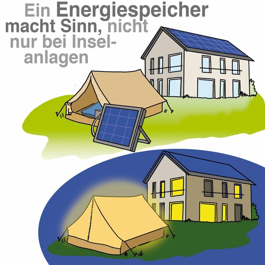 Ein Energiespeicher macht Sinn