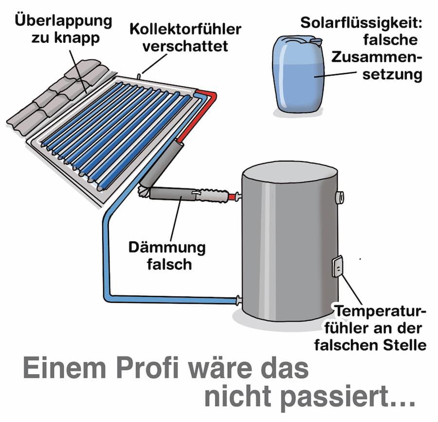 Mögliche Fehler bei der Solarthermie Montage
