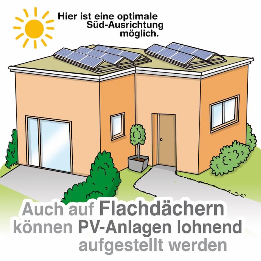 Auch auf einem Flachdach kann eine PV-Anlage lohnen