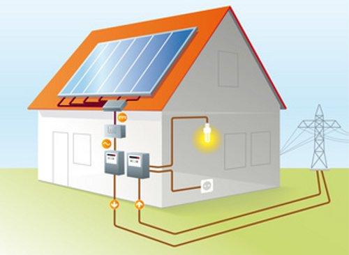 Photovoltaikanlage Konzeption Berechnung Der Anlagengröße