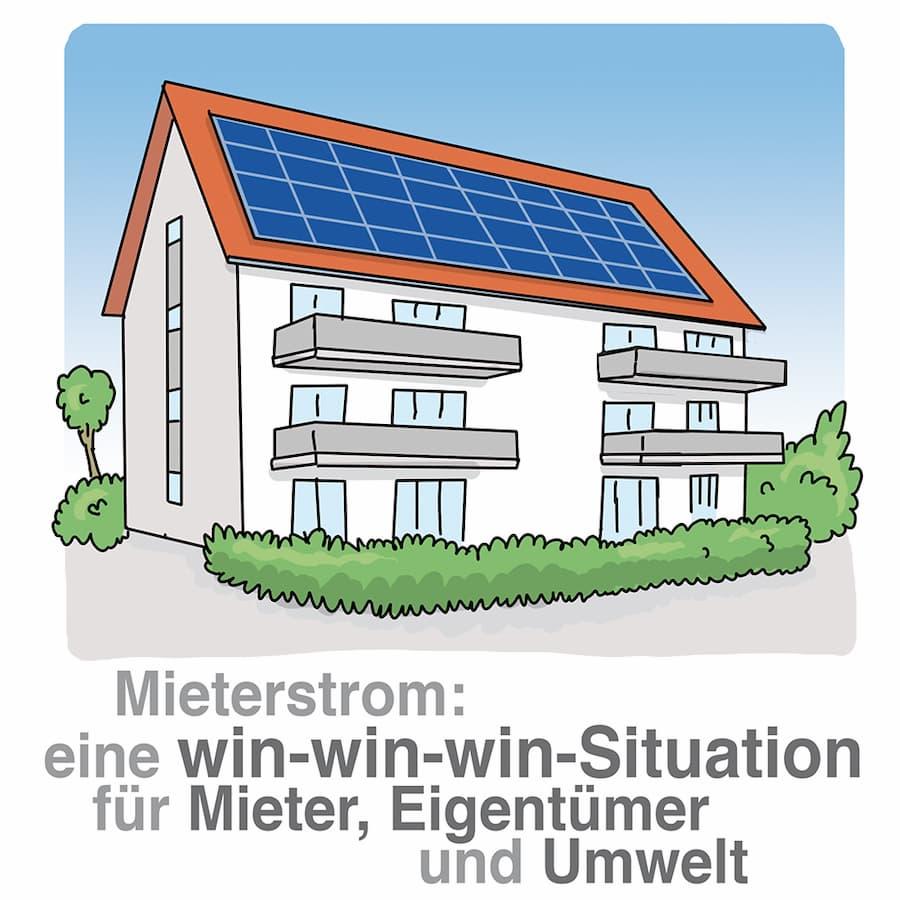 Mieterstrom: Win-Win-Situation für Mieter, Eigentümer und Umwelt