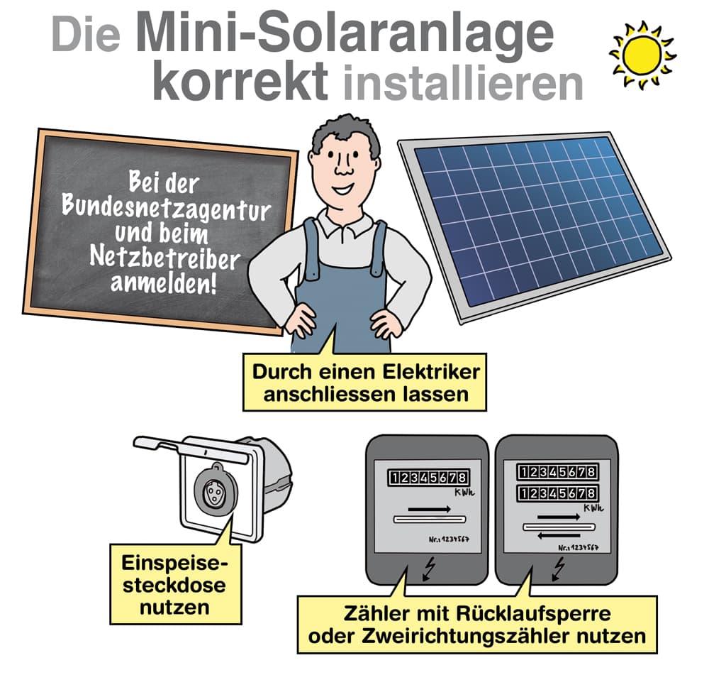 Die Mini-Solaranlage korrekt installieren