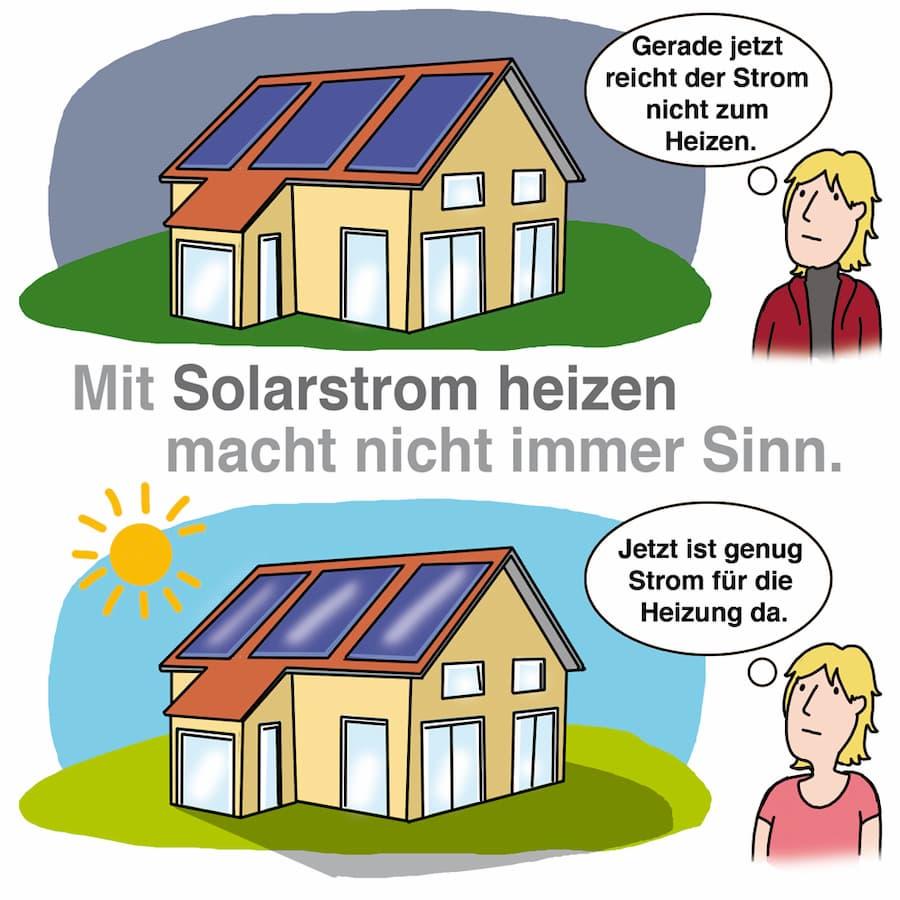 Mit Solarstrom heizen macht nicht immer Sinn