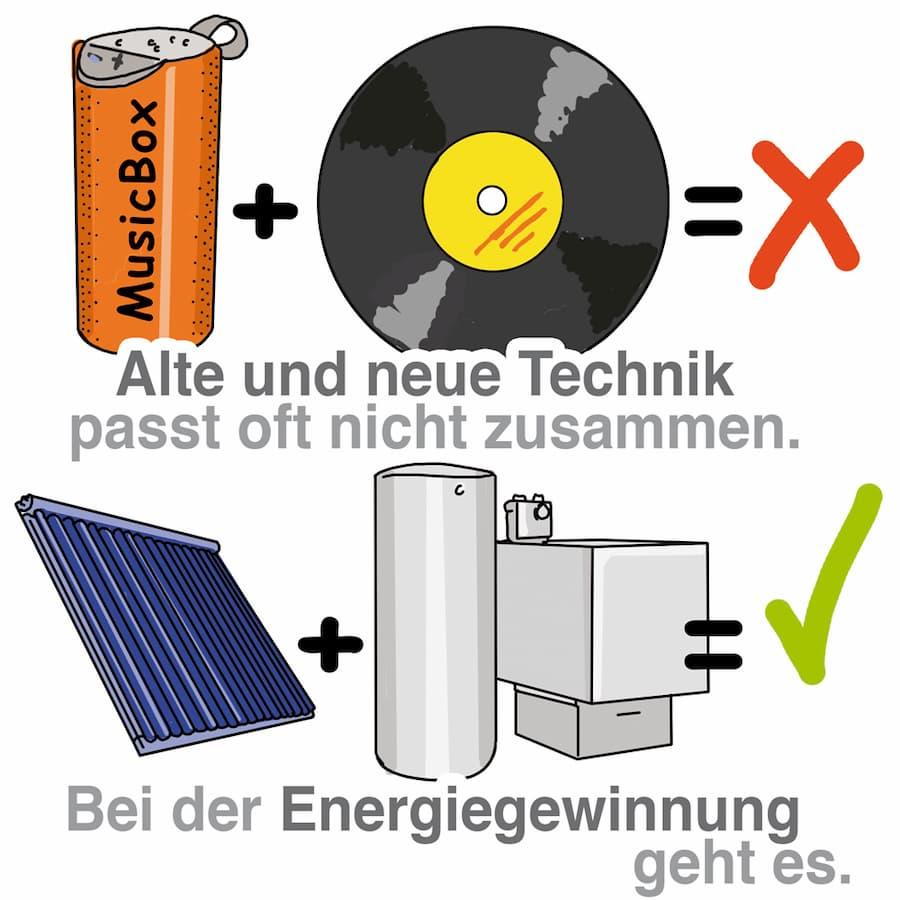 Solarthermie kann gut mit einer Ölheizung kombiniert werden