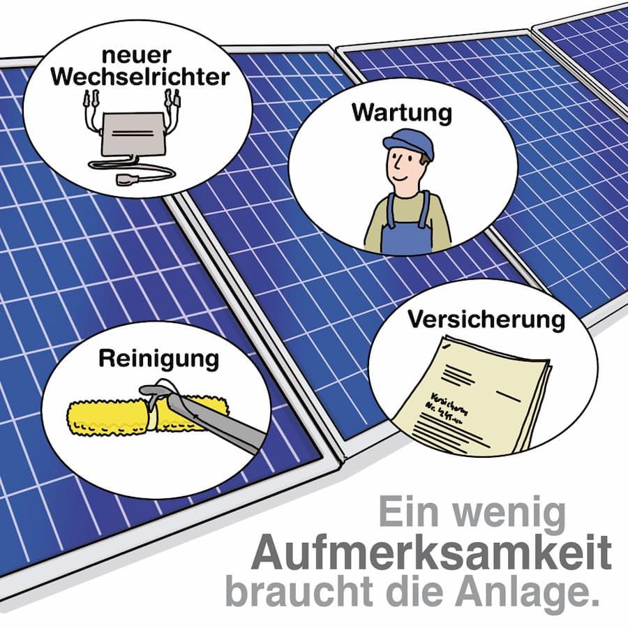 Photovoltaik Betriebskosten