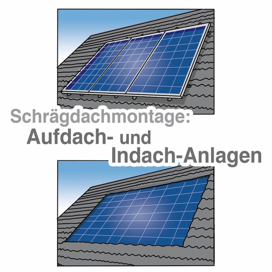 Photovoltaikanlage: Aufdach oder Indachmontage