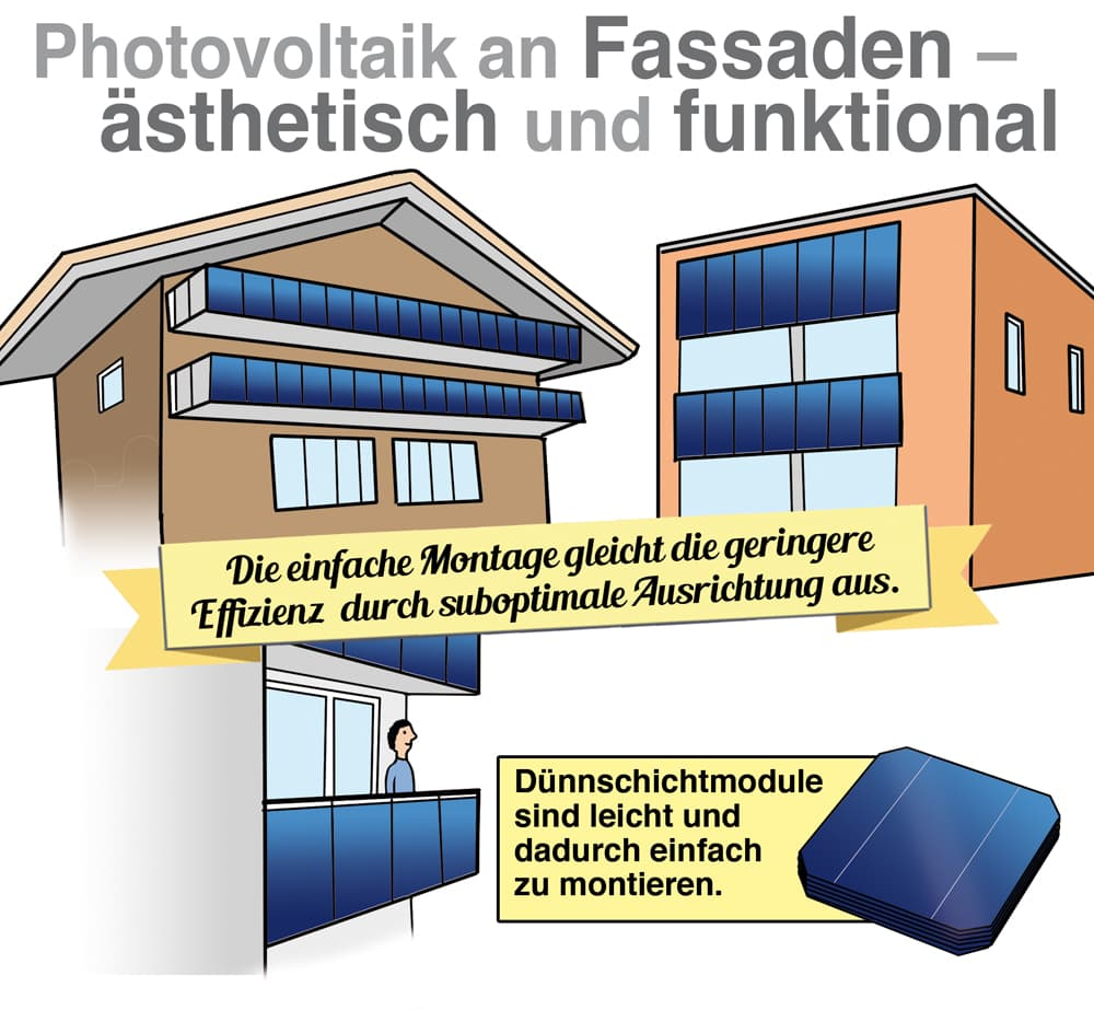 Photovoltaik an der Fassade: Ästhetisch und funktional