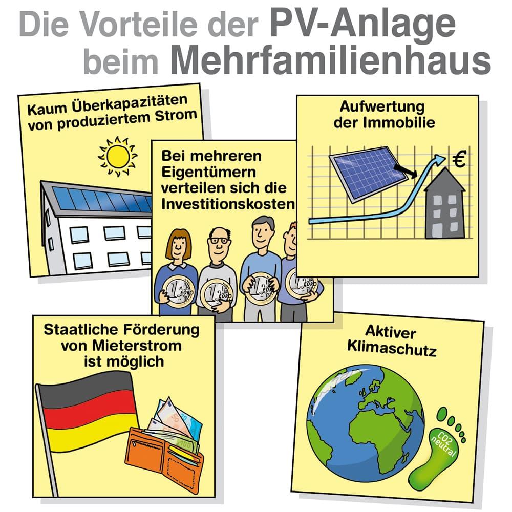 Die Vorteile der PV-Anlage beim Mehrfamilienhaus