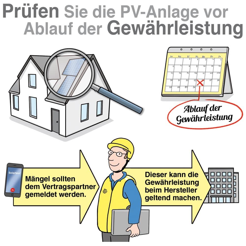Prüfen Sie die PV-Anlage vpr Ablauf der Gewährleistung