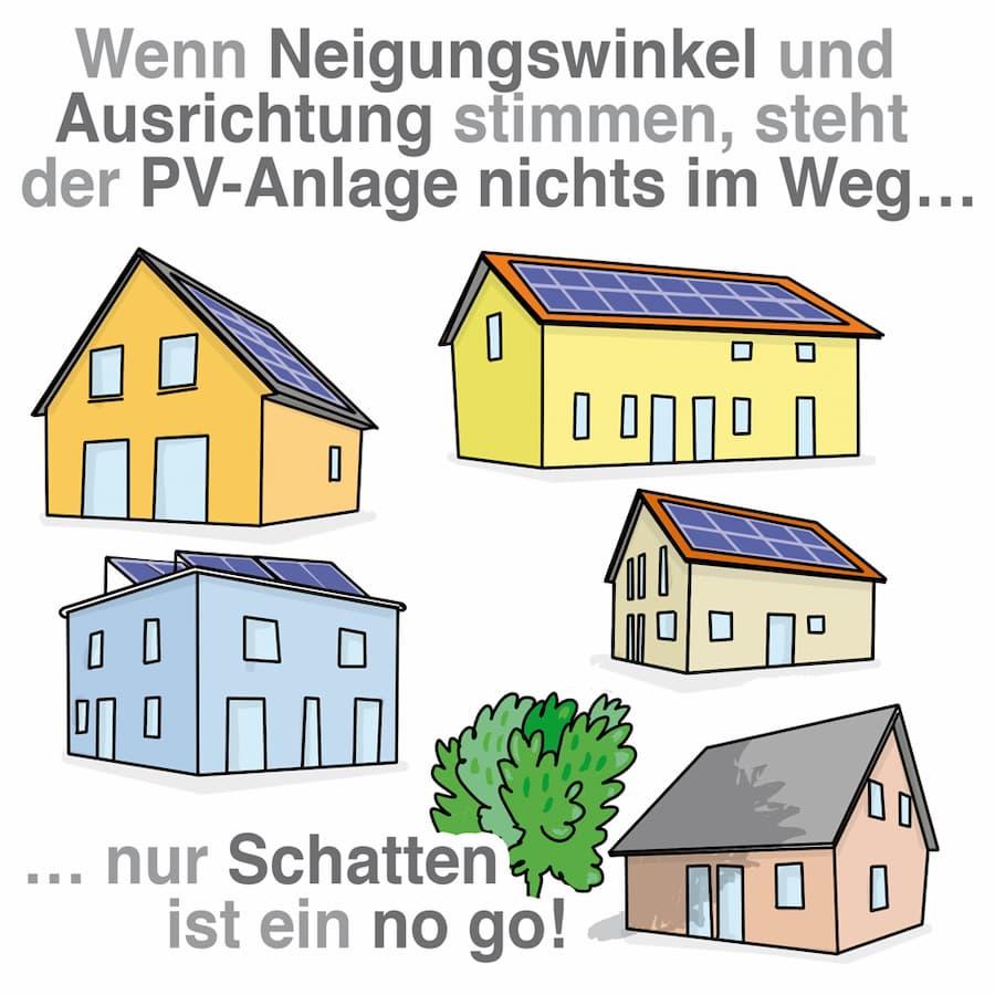 Photovoltaikanlage: Schatten ist ein no go!