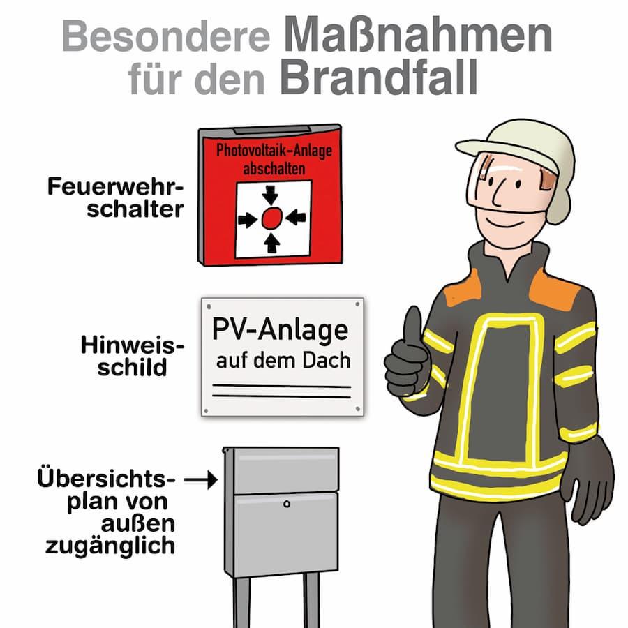PV-Anlage: Besondere Maßnahmen für den Brandfall