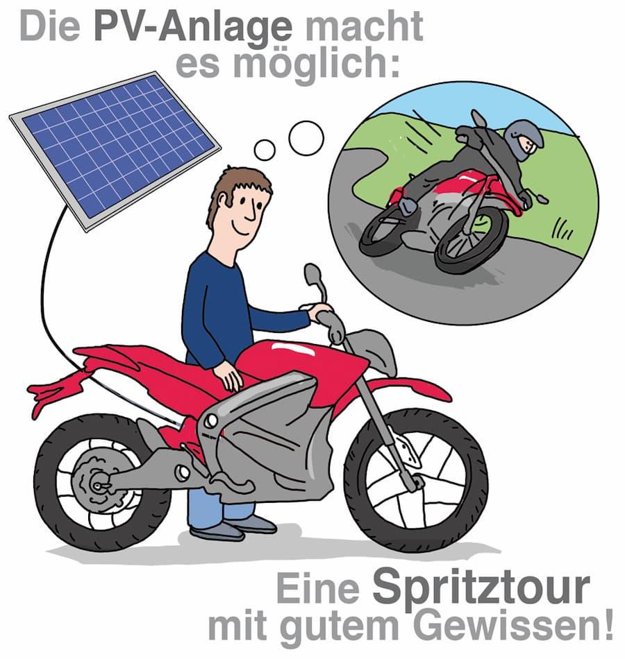 PV Anlage: Sauberer Strom für die E-Mobilität