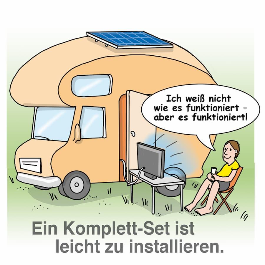 Photovoltaik Komplettsets sind praktisch und leicht zu installieren