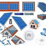 Photovoltaikanlage Komponenten