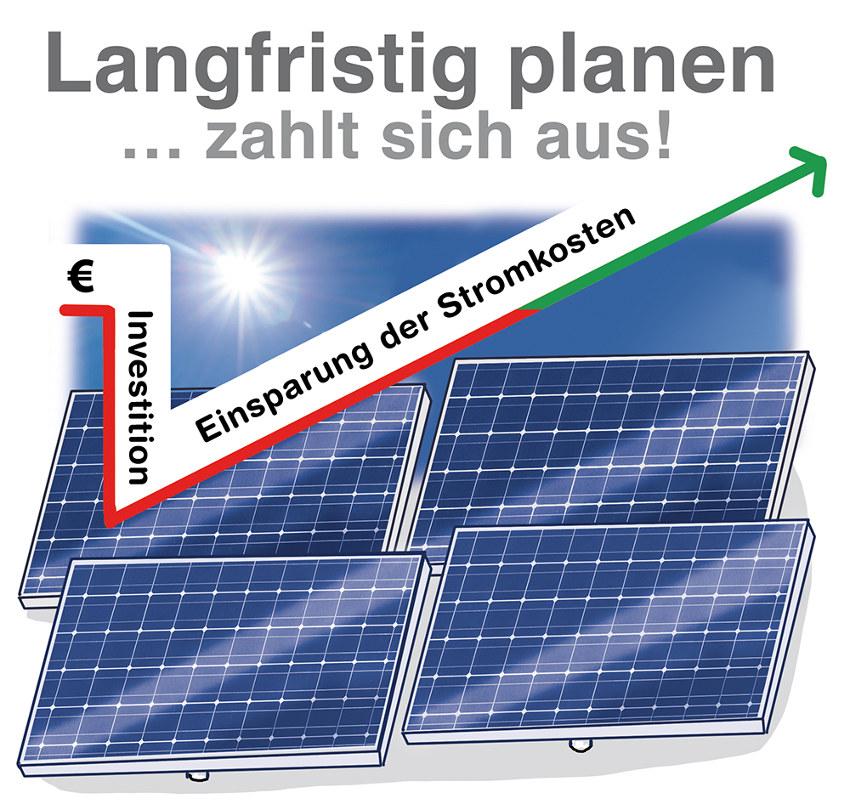 Solarstrom lohnt sich langfristig