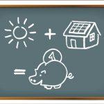 Solar Rendite