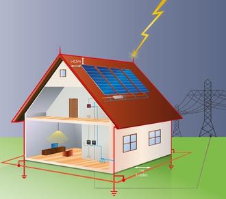 Blitzschutz Solaranlage