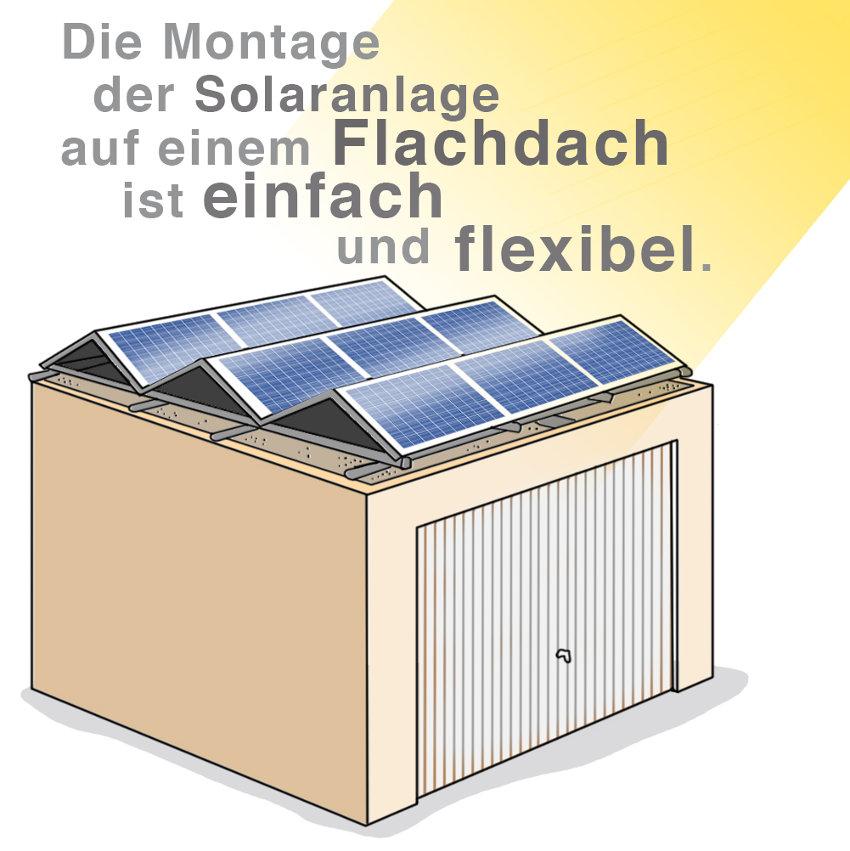 Garage mit Flachdach: Die Montage von PV-Modulen ist möglich