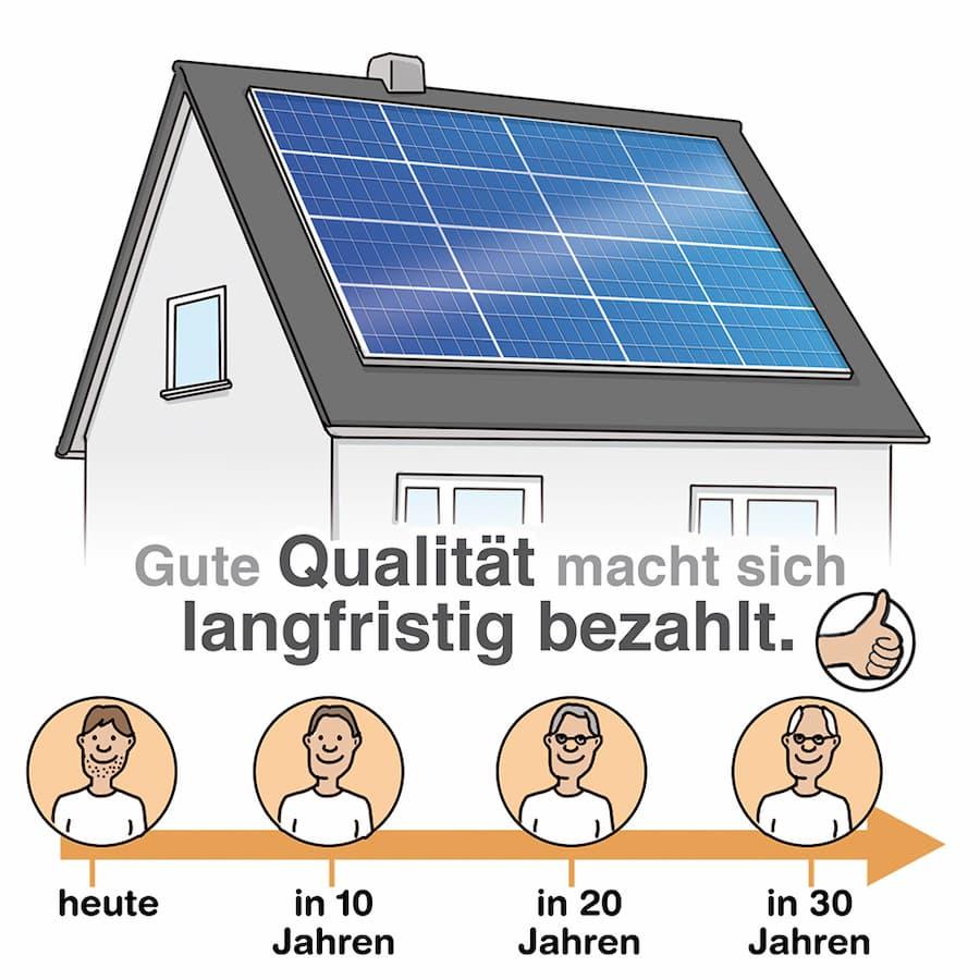 Solaranlage: Gute Qualität macht sich langfristig bezahlt