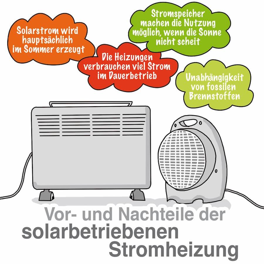 Vorteile und Nachteile der solarbetriebenen Stromheizung