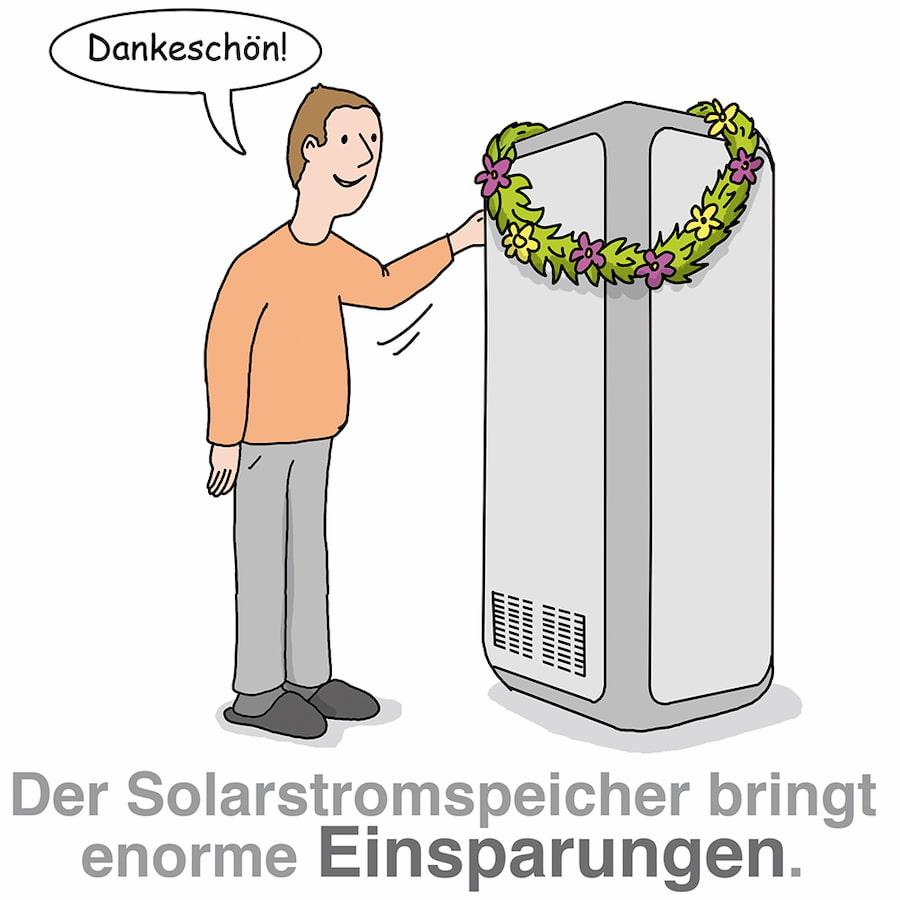 Die Nutzung eines Solarstromspeichers kann sich lohnen