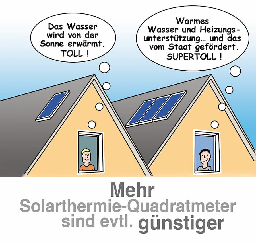Die richtige Dimensionierung der Solarthermie-Anlage