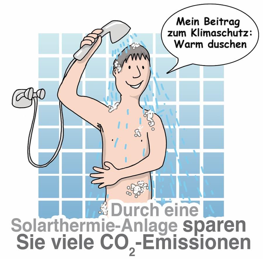 Solarthermie: Fördergelder danke guter Umweltbilanz