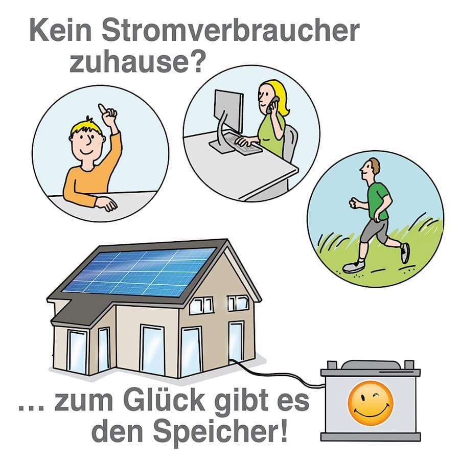 Solarstromspeicher: Vorteile und Nutzen