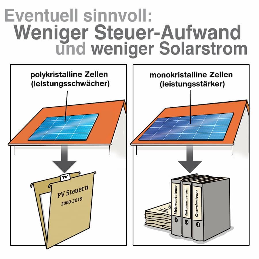 Eventuell sinnvoll: Weniger-Steuer Aufwand und weniger Solarstrom